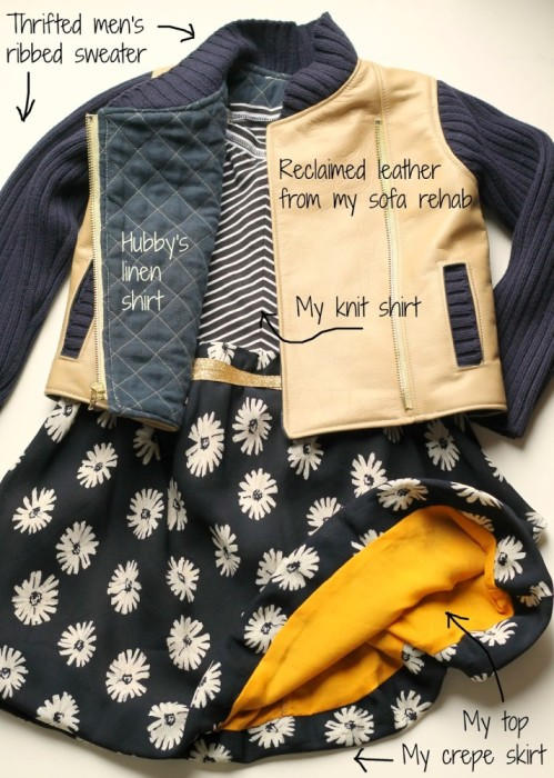 Refashion Labeled